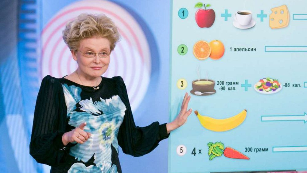 Елена Диета Ру.