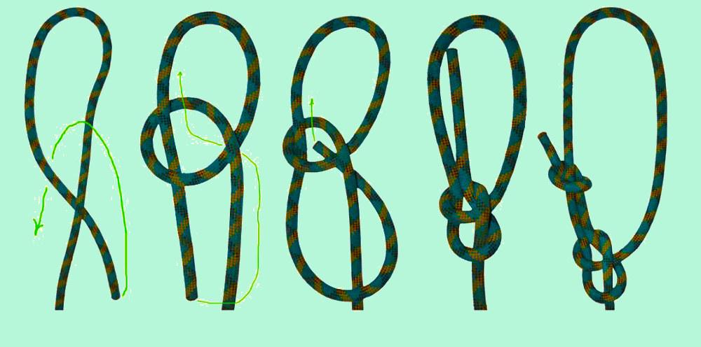 булинь узел