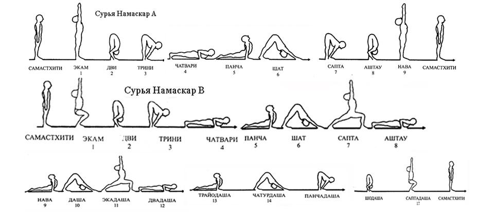 впечатления йога асаны с названиями в картинках распечатать знал, чем мечтает