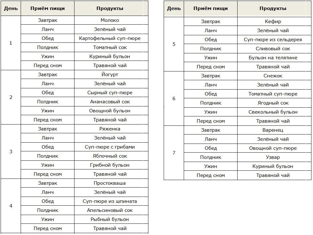 Диета питьевая меню